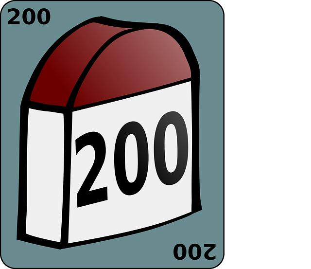 Milestone Clipart.