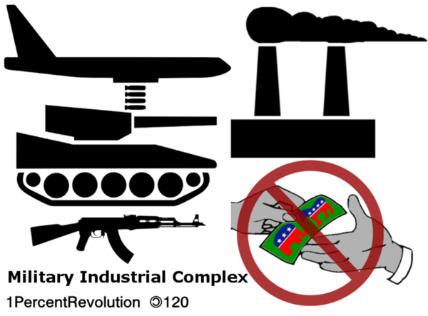 120 Military Industry.