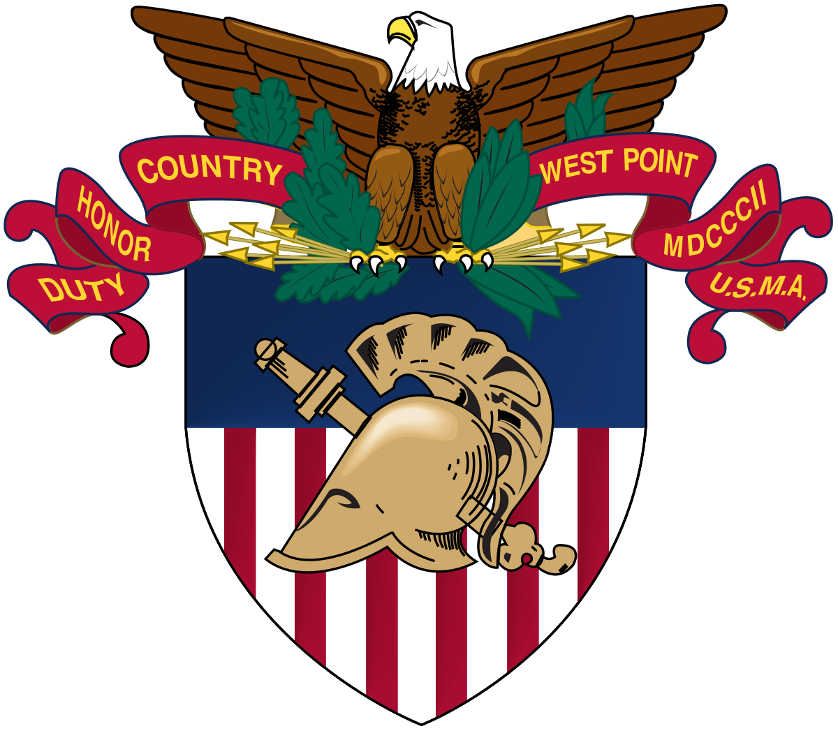 United States Military Academy.