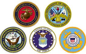 Image result for Clipart, military branches.