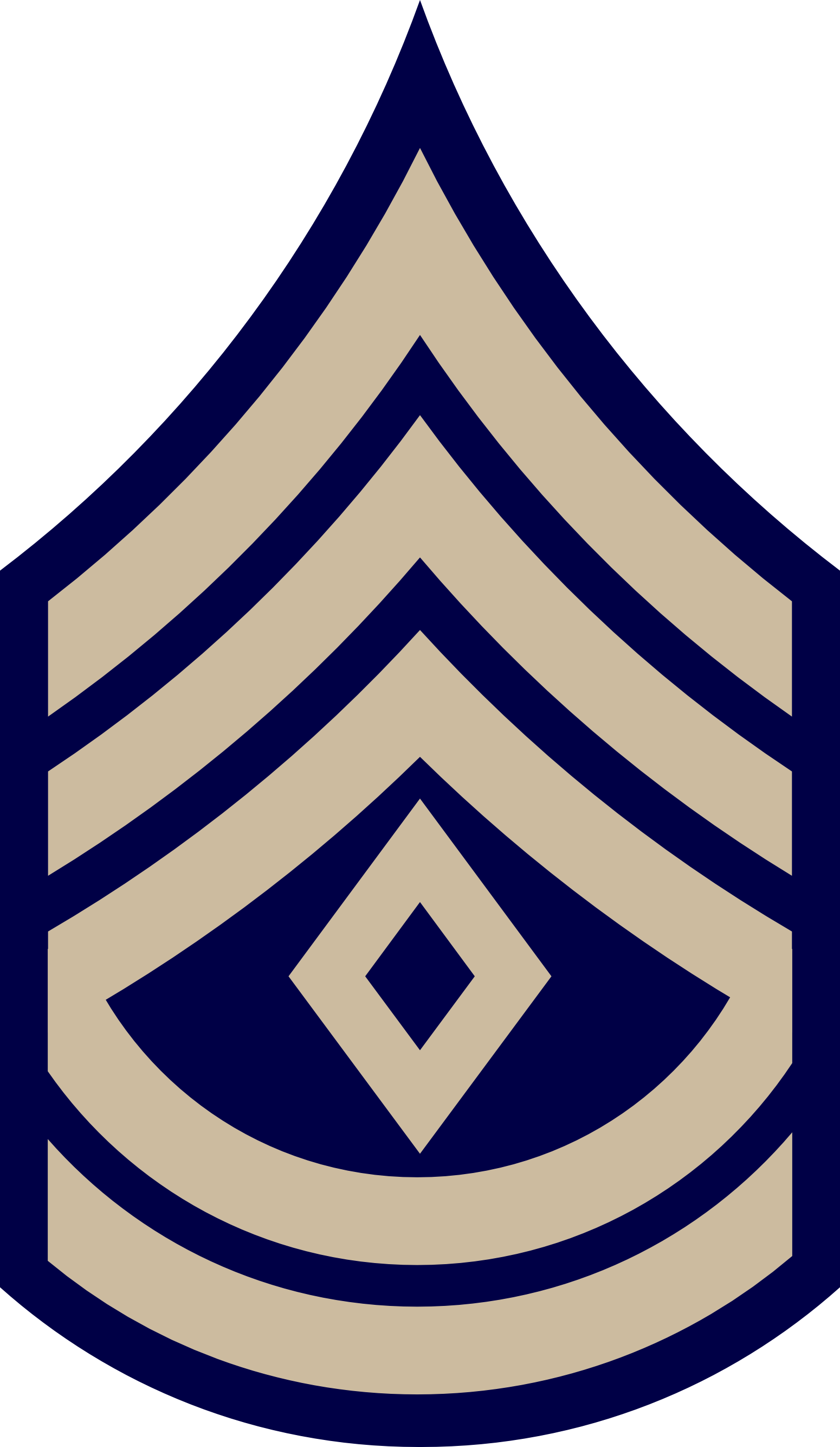 U.S. Army Enlisted Ranks of World War II.