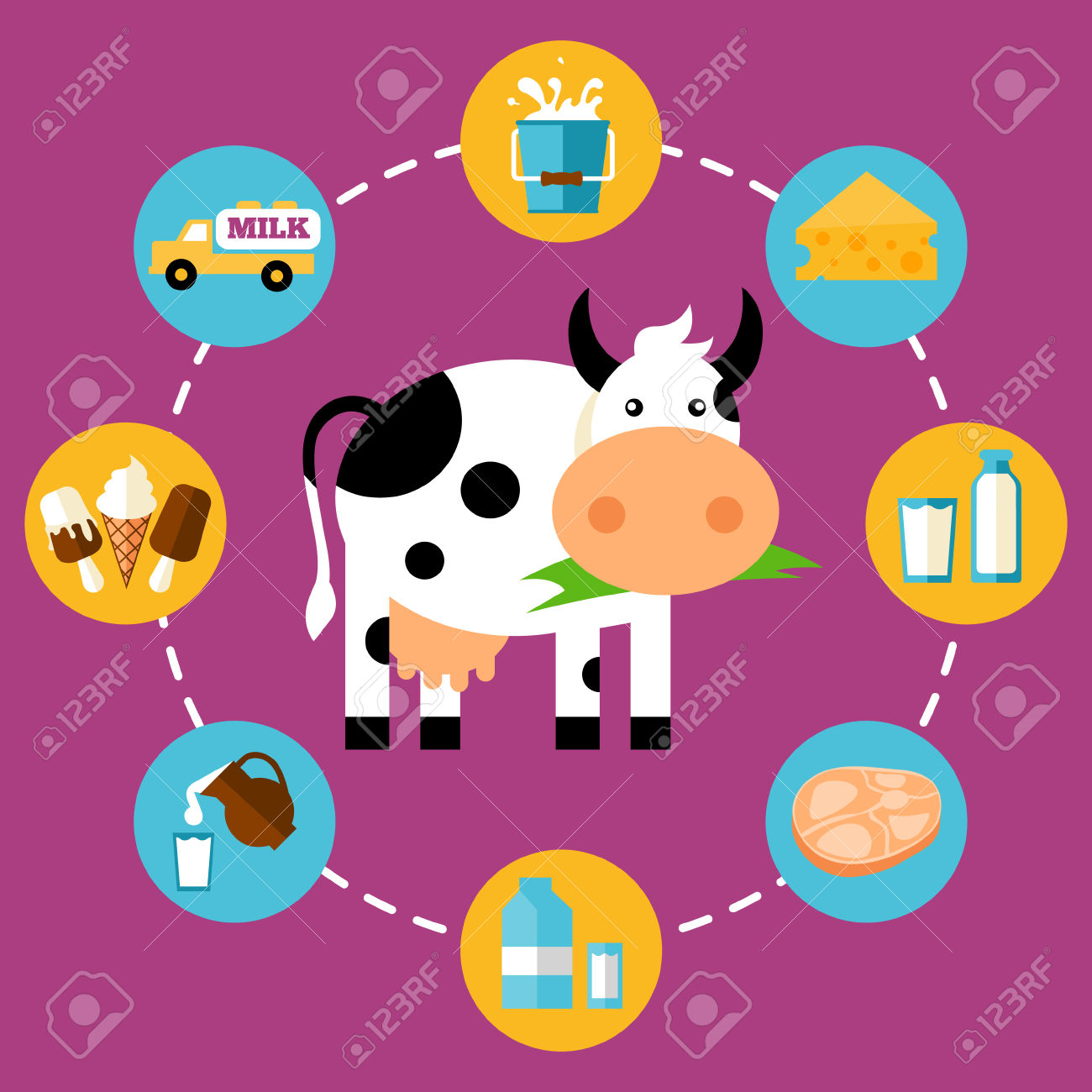 Infographics Milk Products Royalty Free Cliparts, Vectors, And.