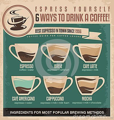 1000+ images about Coffee cups on Pinterest.