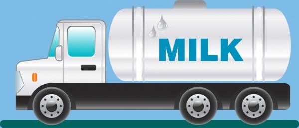 Milk supply chain banner white truck ornament Free vector in.