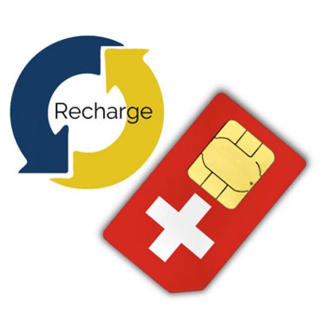 Recharge for Milna Swiss Prepaid Sim Card.