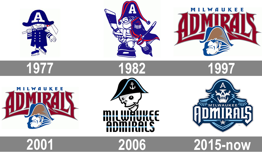 Meaning Milwaukee Admirals logo and symbol.