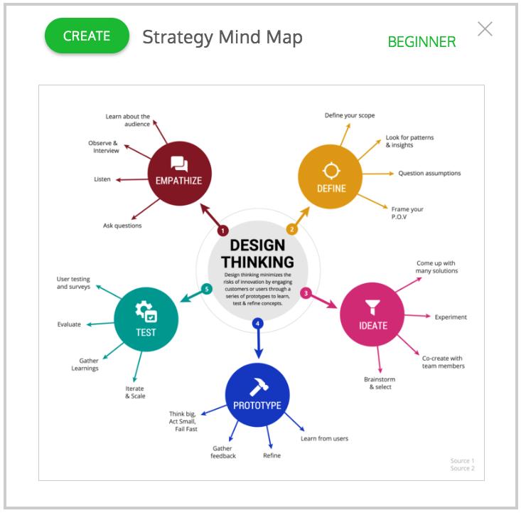 Free Online Mind Map Maker.