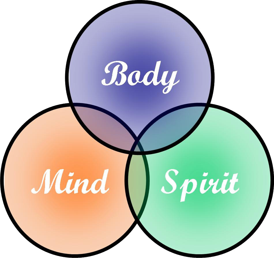 Mind And Body Clipart.