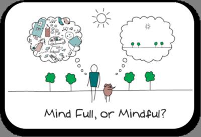 Mindful Meditation Clip Art.