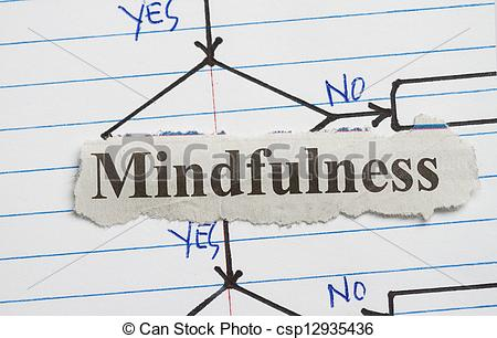 Stock Photos of Mindfulness cut out in a flowchart background.