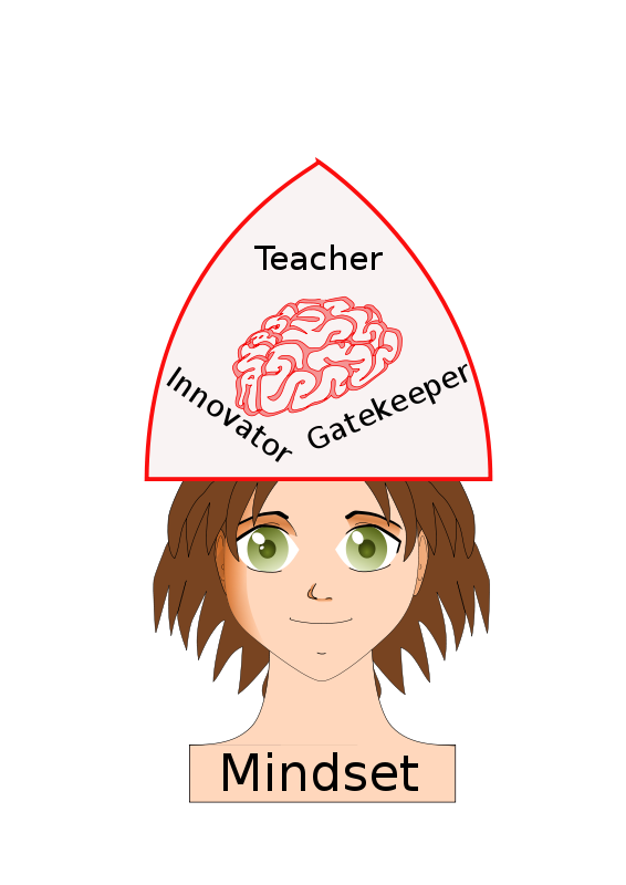 Free Clipart: Teacher Mindset.