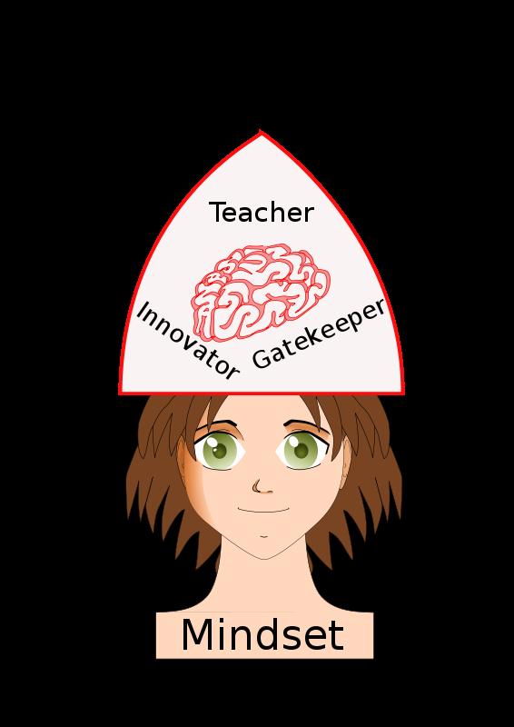 Free Clipart: Teacher Mindset.