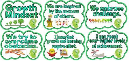 Growth mindset clipart.