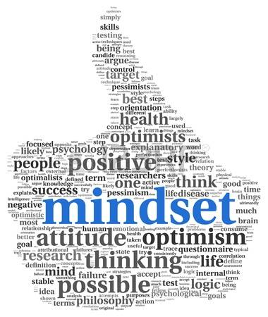 1,813 Mindset Stock Illustrations, Cliparts And Royalty Free.