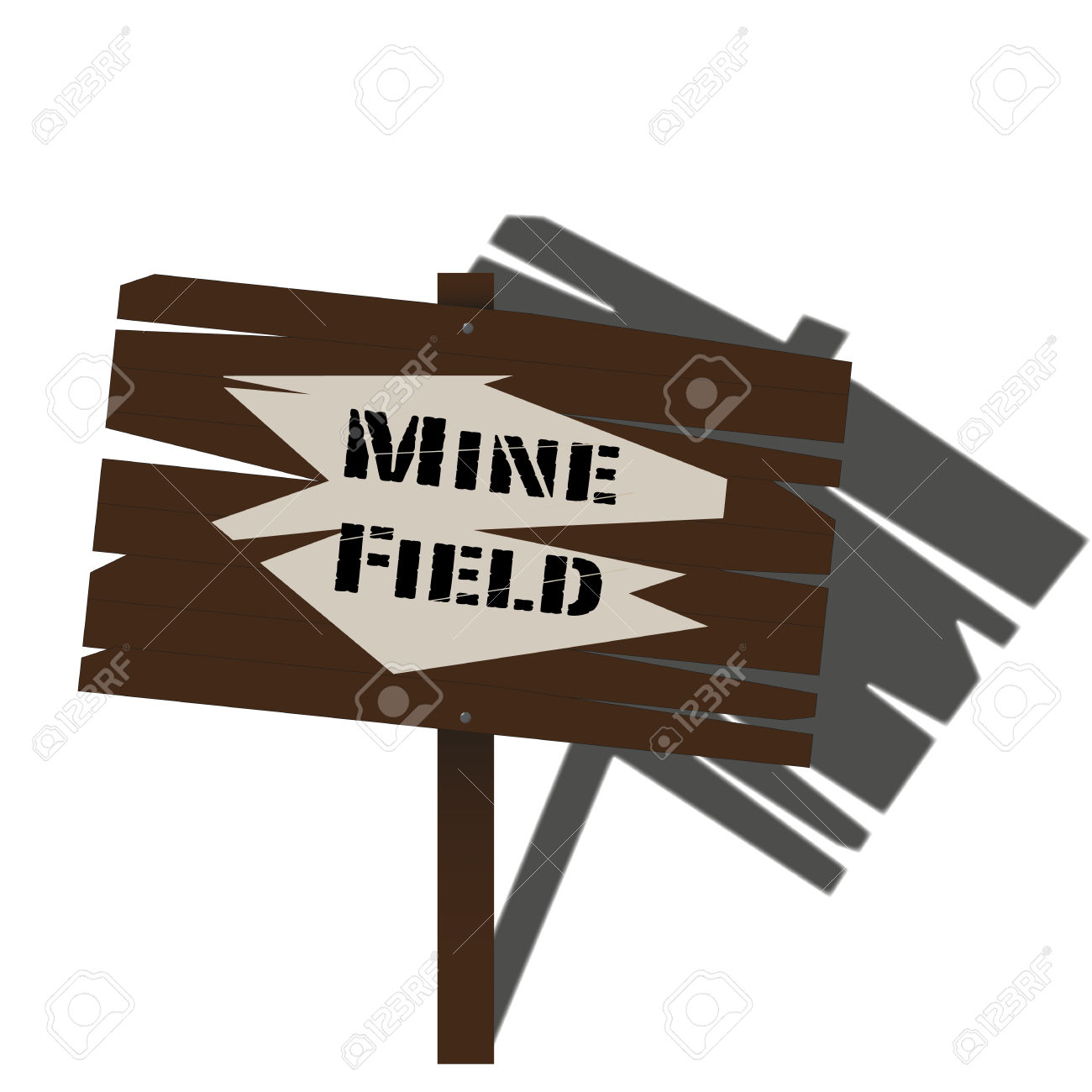 A Traditional Wooden Sign Warning Of A Mine Field Ahead Royalty.