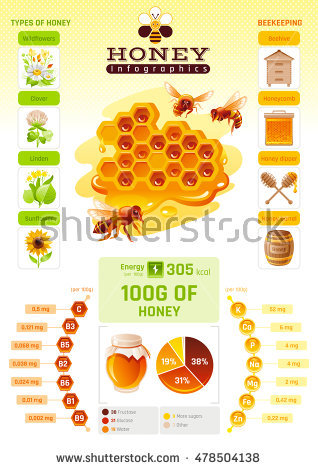 Honeybee Flower Stock Vectors, Images & Vector Art.