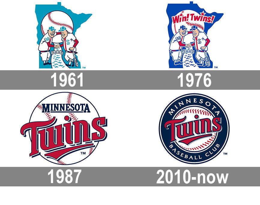 Meaning Minnesota Twins logo and symbol.