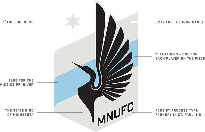 Learn about Minnesota United FC\'s name, colors and logo.