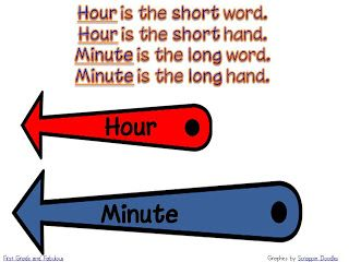 Minute hand clipart #5