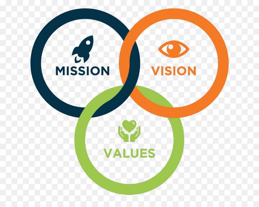 Vision png download.