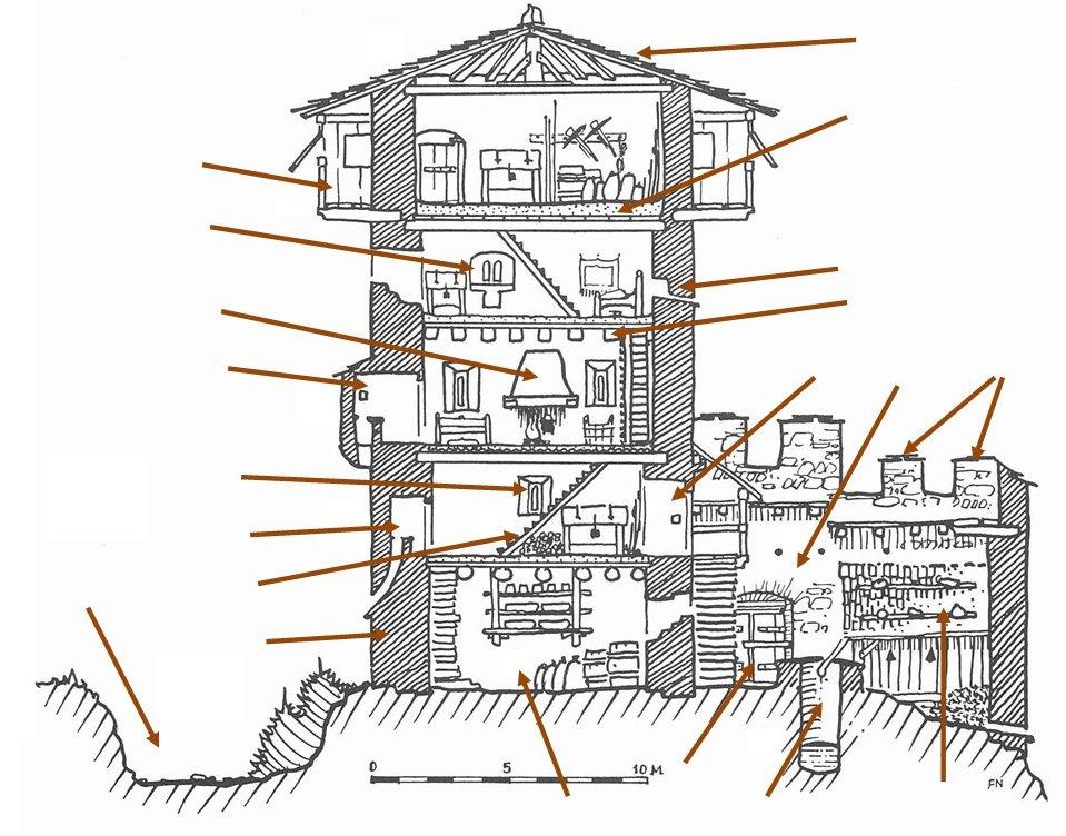 Bauteile eines mittelalterlichen Wohnturmes.