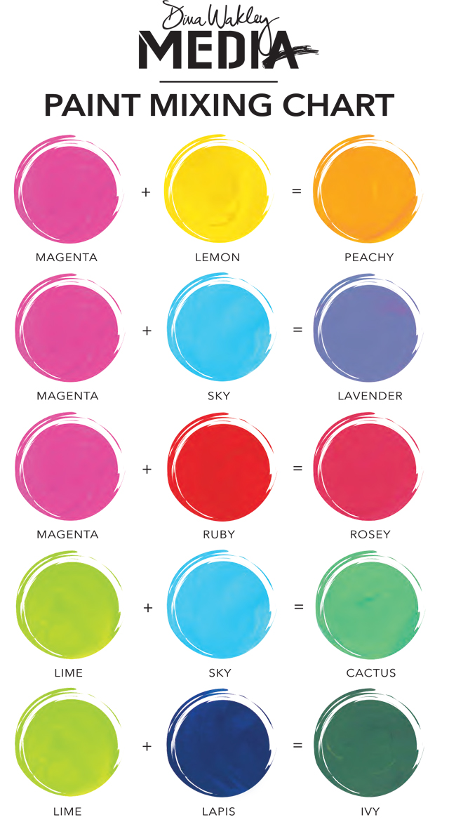 Dina Wakley Media Paint Mixing Chart.