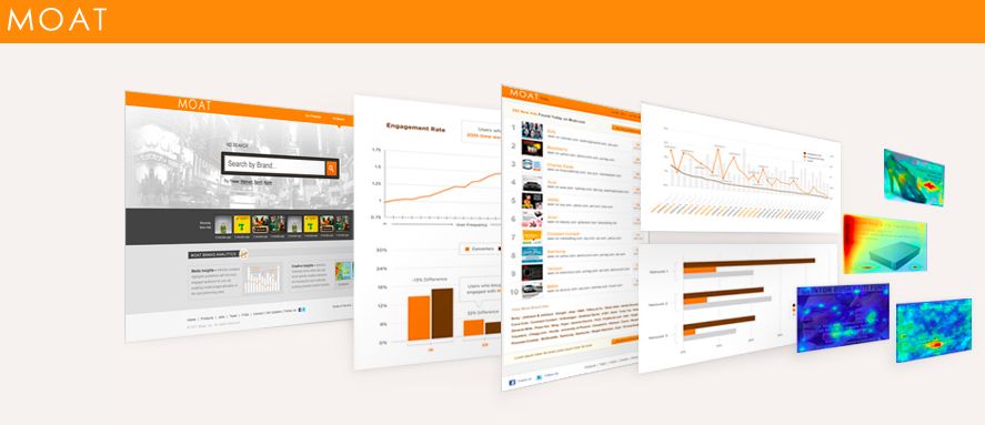Moat pockets $12M to gauge engagement in online ads.