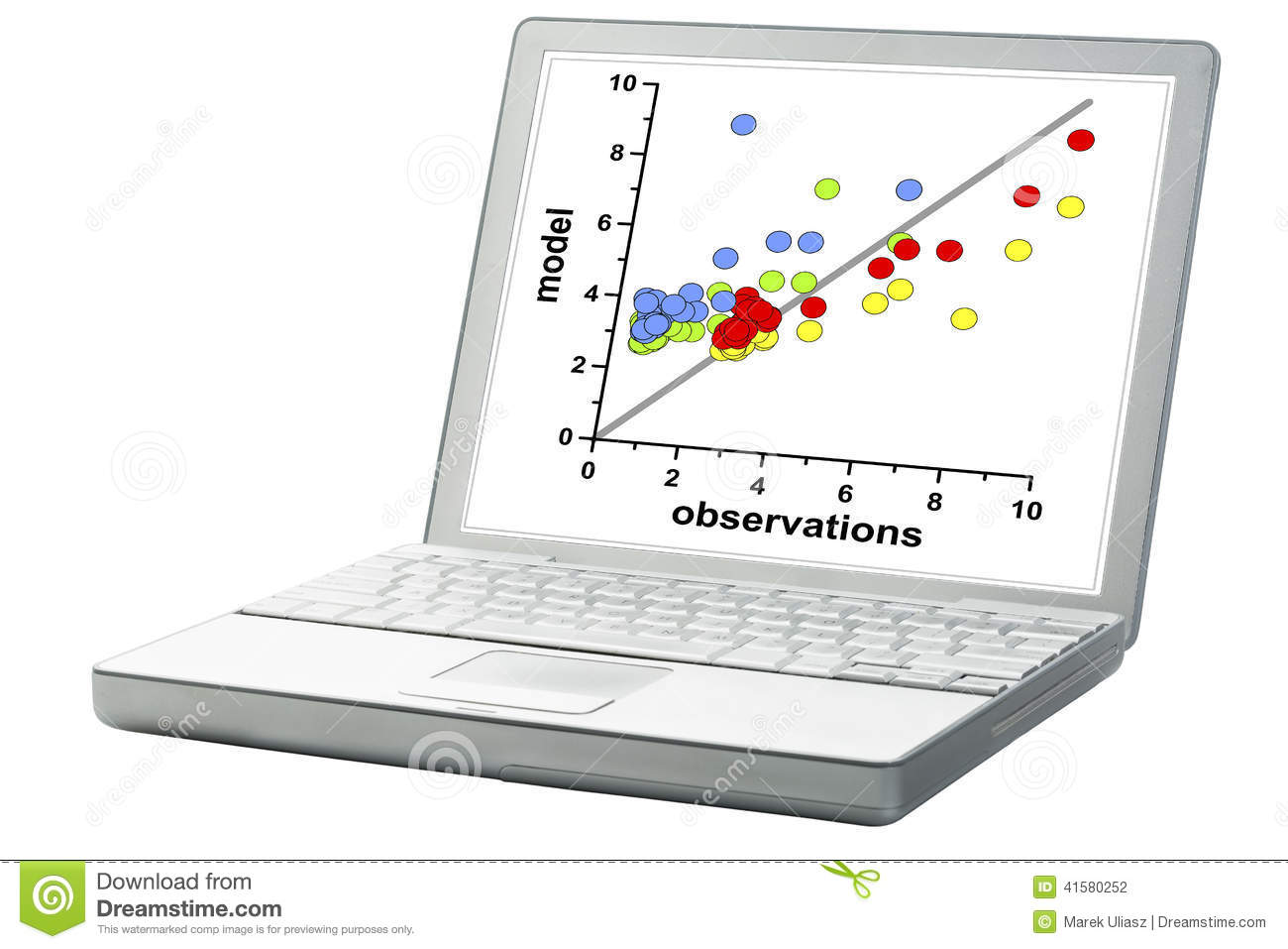 Model And Observation Data Graph Stock Photo.