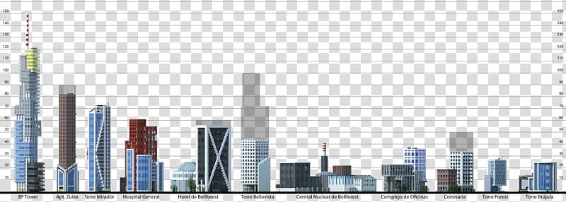 SkyscraperPage Skyline Diagram High.