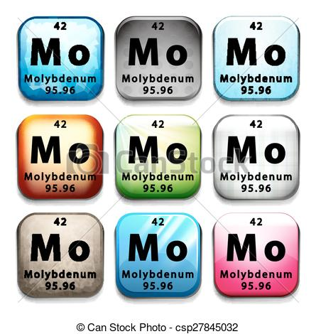 Vectors of A periodic table showing Molybdenum on a white.