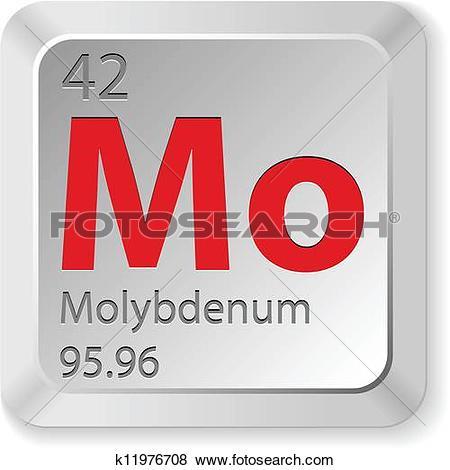 Molybdenum Clipart Clipground