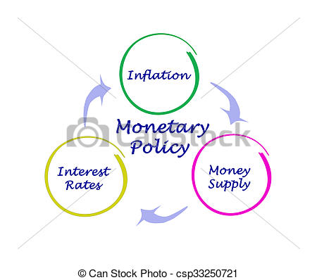 Clip Art of Diagram of Monetary Policy csp33250721.