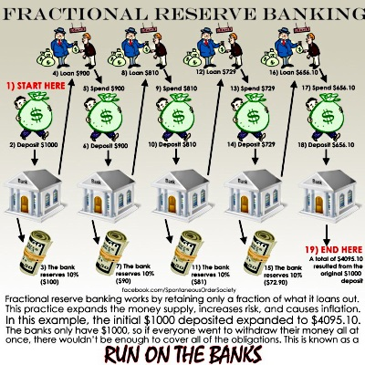 """Multiplied Reserve Banking"""" & a """"Promise."""