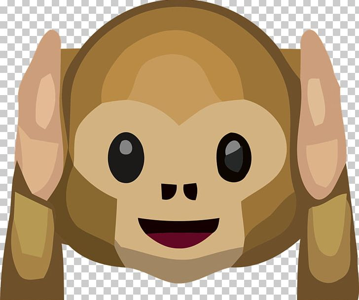 Three Wise Monkeys Emoji The Evil Monkey Monkey See PNG.
