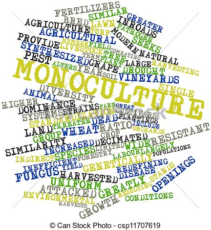 Clipart of Monoculture.