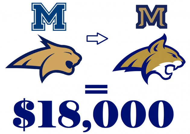 How Much is the New Montana State Bobcat Logo Worth?.