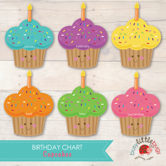 Busy Little Bugs Cupcake Birthday Chart 12 months great display.