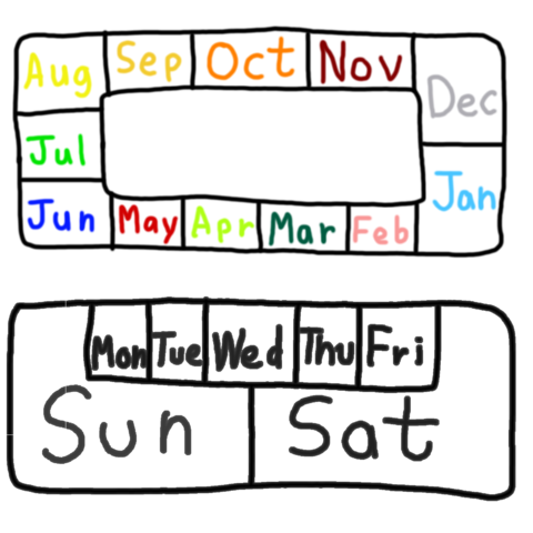 File:Months of the Year and Days of the Week.png.