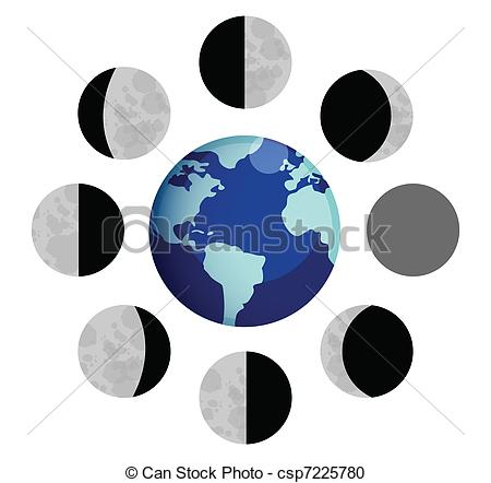 Moon phases Vector Clip Art EPS Images. 1,635 Moon phases clipart.