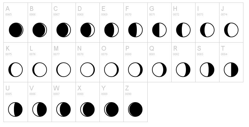 Moon phase clipart.