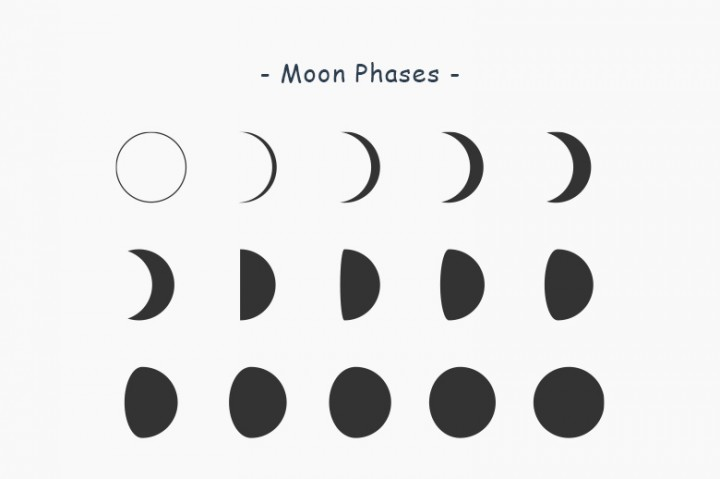 Flat Moon Phases Clip Art Set by Dreamstale.