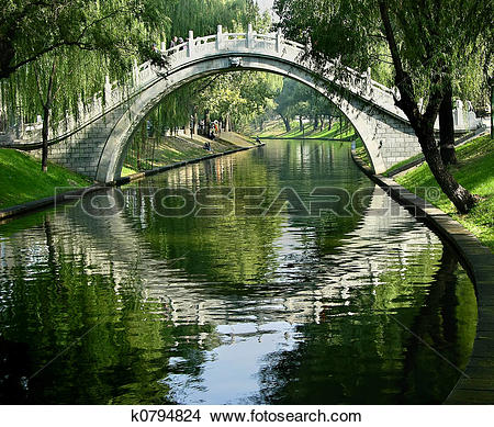 Stock Photo of Moon Gate Beijing k0794824.