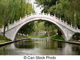Stock Photo of Moon Gate Beijing.