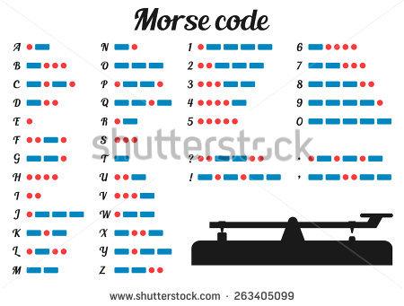 Morse Code Stock Photos, Royalty.