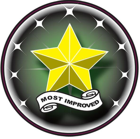 Most Improved Emblem.