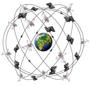Global Navigation Satellite Systems ~ GIS Lounge.