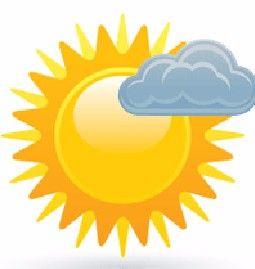 Sunny clipart mostly sunny, Sunny mostly sunny Transparent.