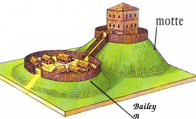 What is the Motte and Bailey Fallacy, with Examples from Economics.