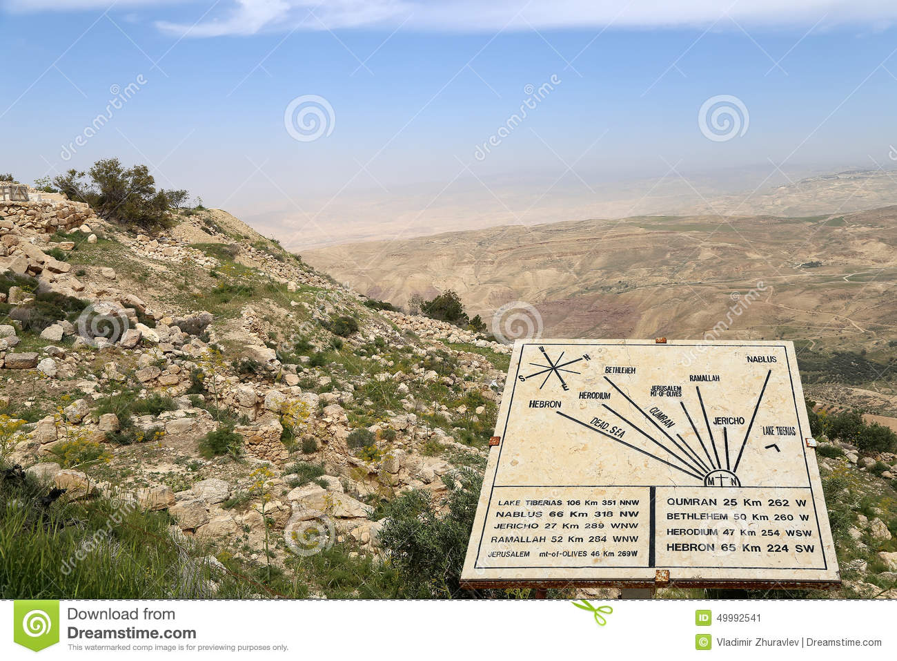 Plaque Showing The Distance From Mount Nebo To Various Locations.