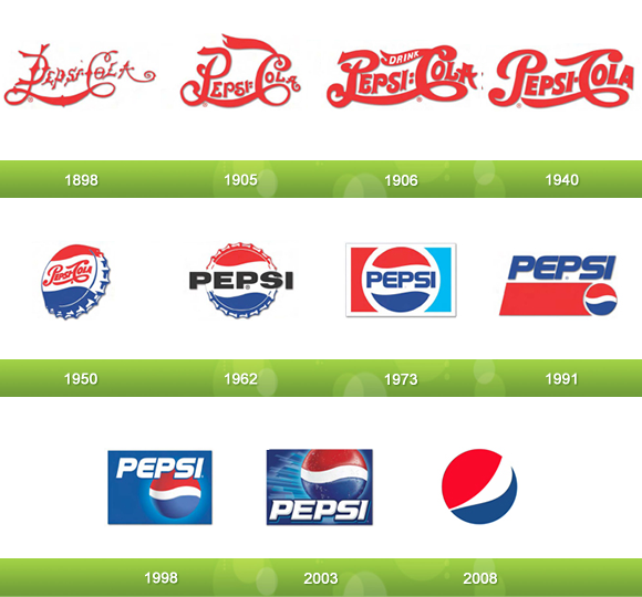 17 Evolutions of Your Favorite Logos.